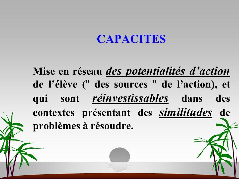 CAPACITES Mise en réseau des potentialités d'action de l'élève (ʺ des sources ʺ de l'action), et qui sont réinvestissables dans des contextes présentant des similitudes de problèmes à résoudre.