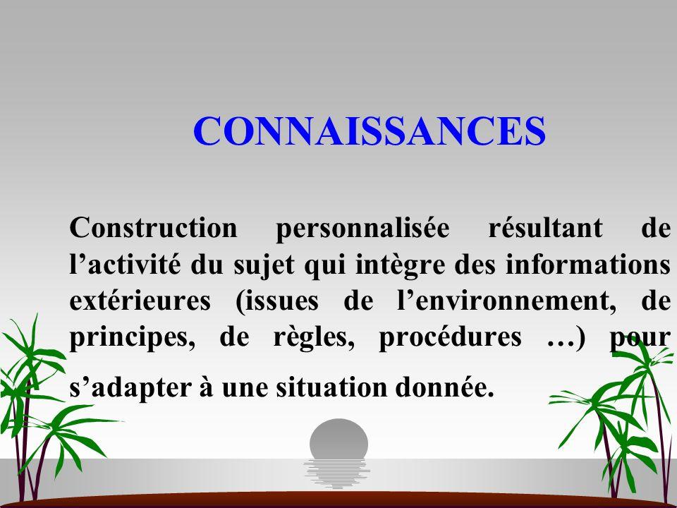 CONNAISSANCES Construction personnalisée résultant de l'activité du sujet qui intègre des informations extérieures (issues de l'environnement, de principes, de règles, procédures …) pour s'adapter à une situation donnée.