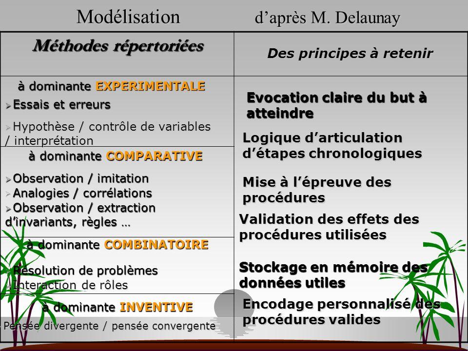 Modélisation d'après M. Delaunay