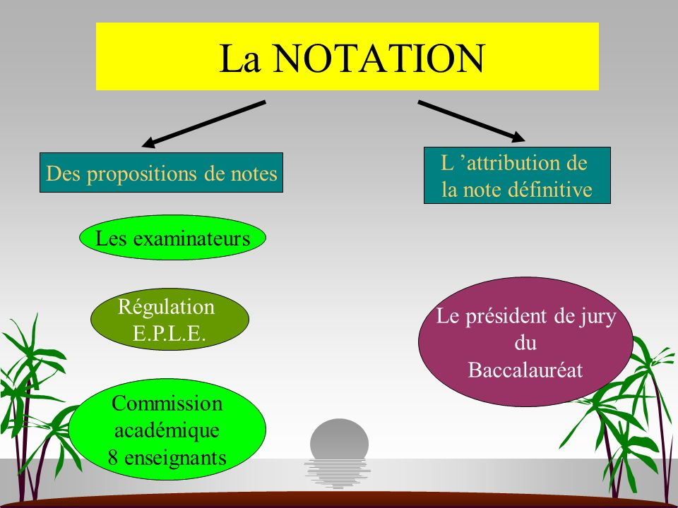 Des propositions de notes