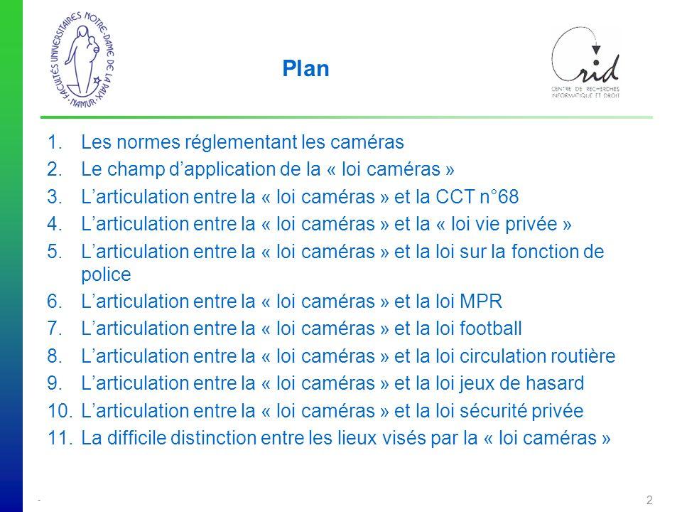 Plan Les normes réglementant les caméras
