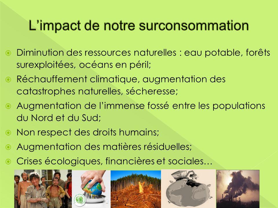 L'impact de notre surconsommation