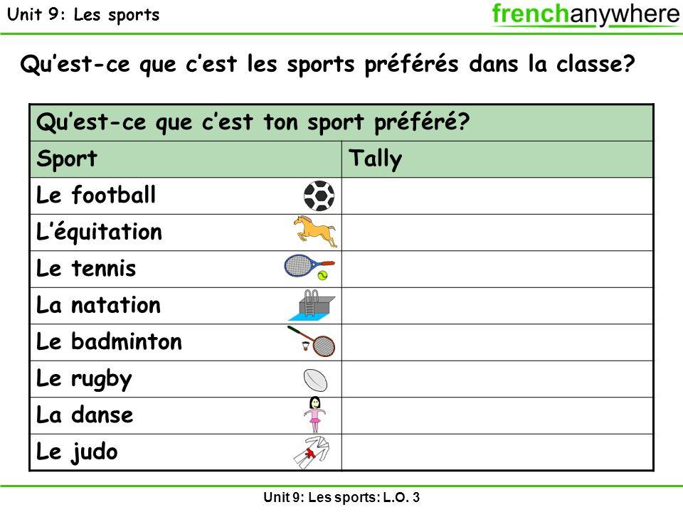 Qu'est-ce que c'est les sports préférés dans la classe