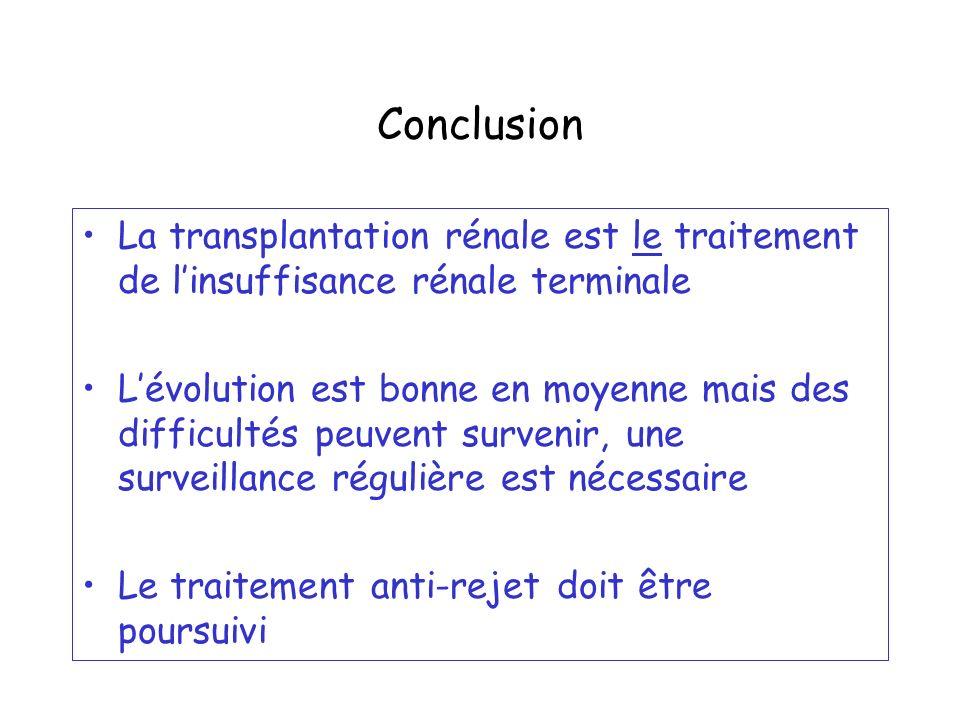 Conclusion La transplantation rénale est le traitement de l'insuffisance rénale terminale.