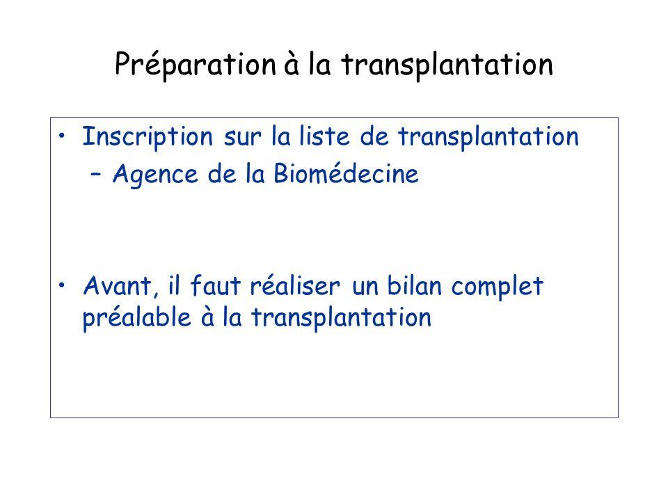Préparation à la transplantation