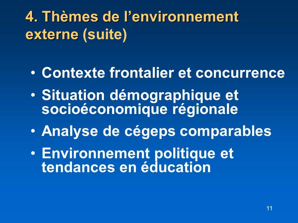 4. Thèmes de l'environnement externe (suite)