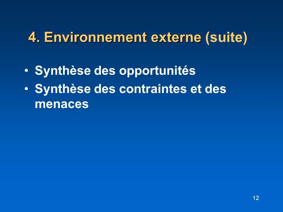4. Environnement externe (suite)