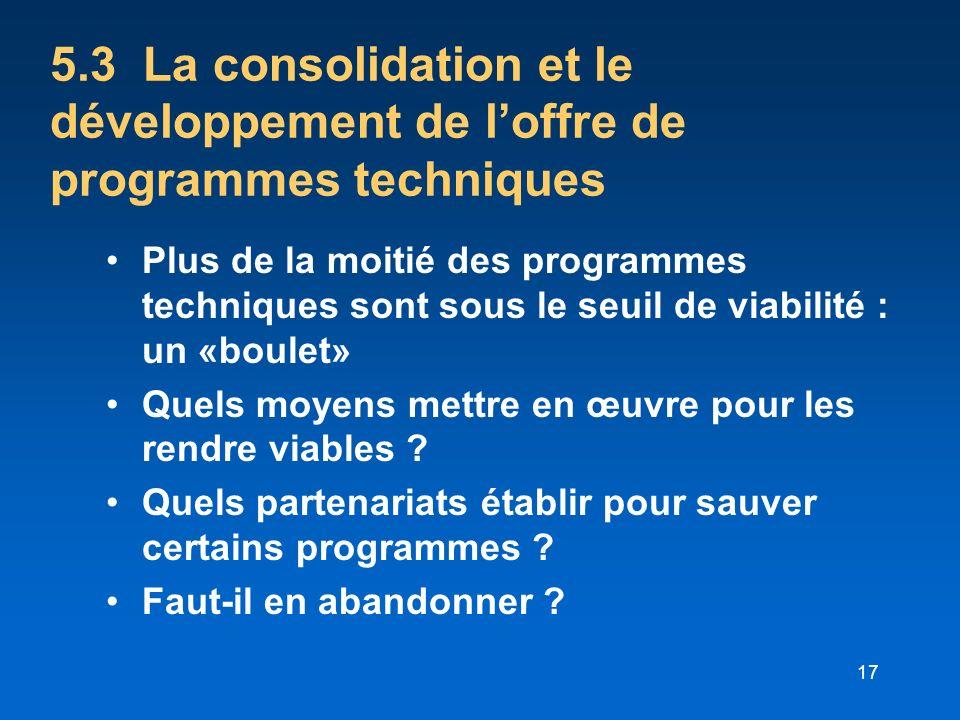 5.3 La consolidation et le développement de l'offre de programmes techniques