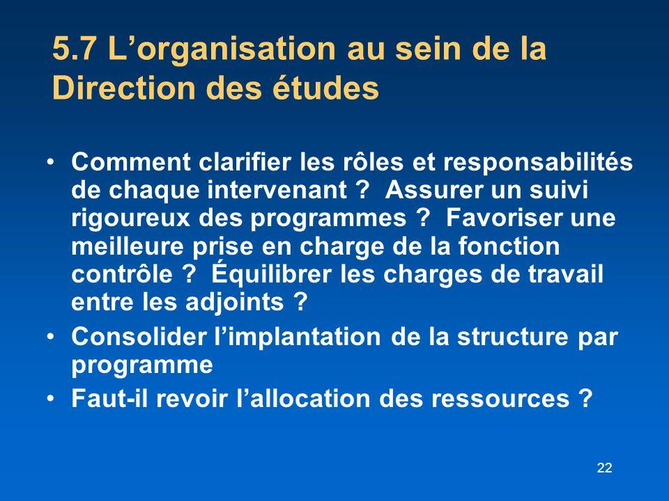 5.7 L'organisation au sein de la Direction des études