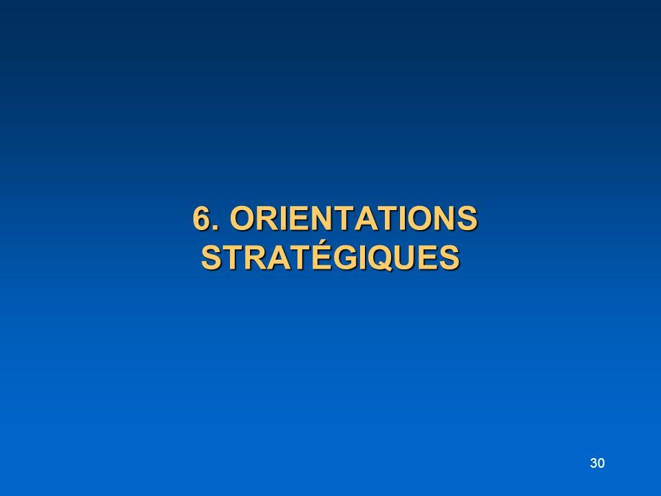 6. ORIENTATIONS STRATÉGIQUES