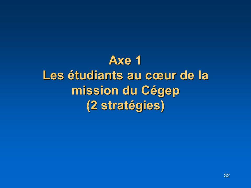 Axe 1 Les étudiants au cœur de la mission du Cégep (2 stratégies)
