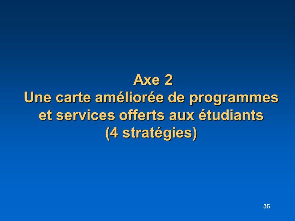 Axe 2 Une carte améliorée de programmes et services offerts aux étudiants (4 stratégies)
