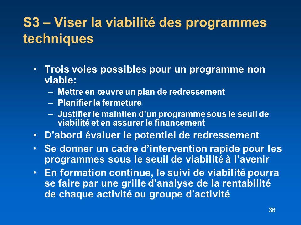 S3 – Viser la viabilité des programmes techniques