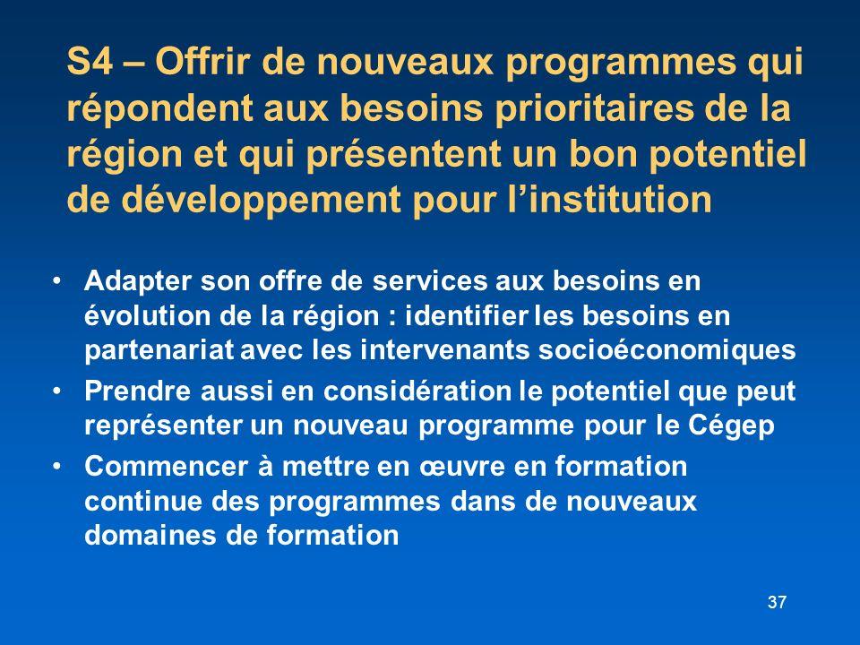 S4 – Offrir de nouveaux programmes qui répondent aux besoins prioritaires de la région et qui présentent un bon potentiel de développement pour l'institution