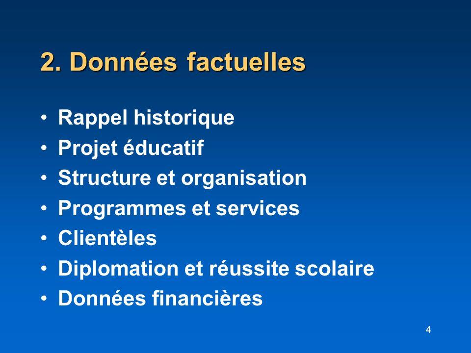 2. Données factuelles Rappel historique Projet éducatif
