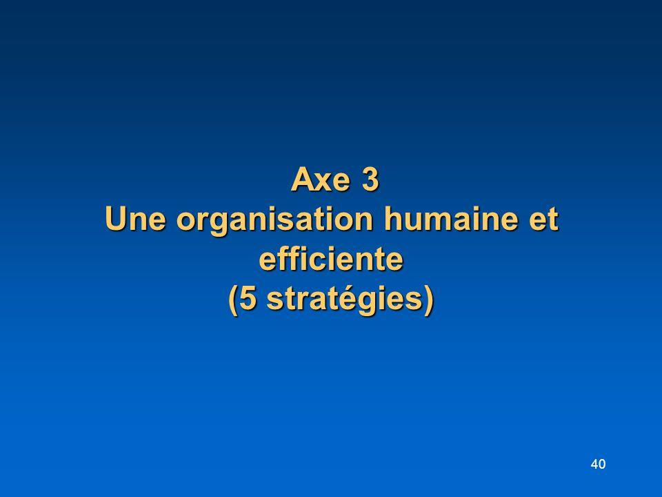 Axe 3 Une organisation humaine et efficiente (5 stratégies)
