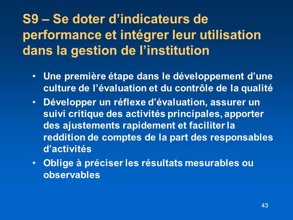 S9 – Se doter d'indicateurs de performance et intégrer leur utilisation dans la gestion de l'institution