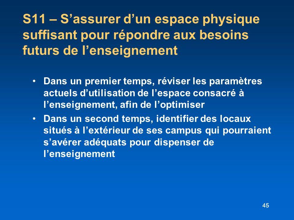 S11 – S'assurer d'un espace physique suffisant pour répondre aux besoins futurs de l'enseignement