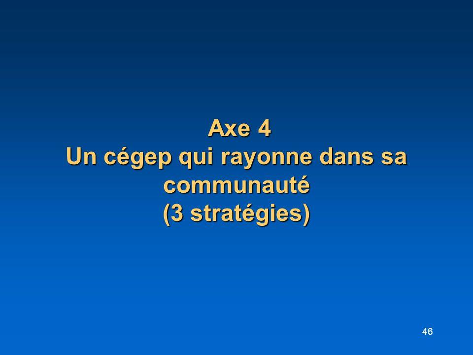 Axe 4 Un cégep qui rayonne dans sa communauté (3 stratégies)