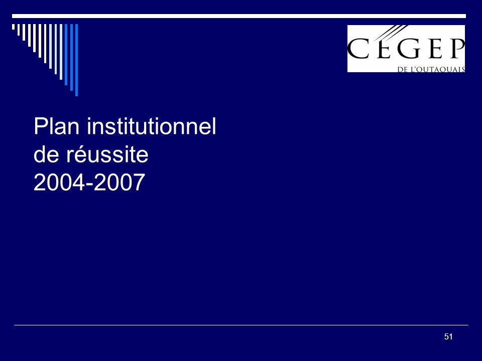 Plan institutionnel de réussite 2004-2007