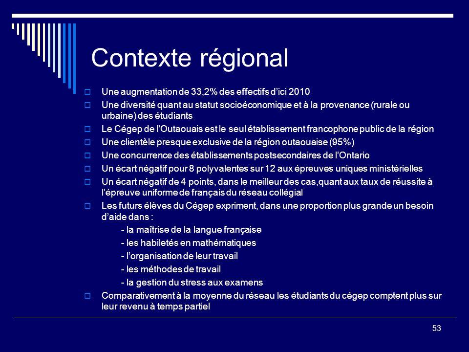 Contexte régional Une augmentation de 33,2% des effectifs d'ici 2010