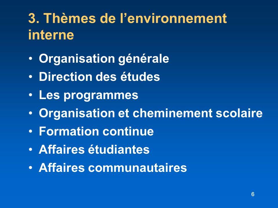 3. Thèmes de l'environnement interne