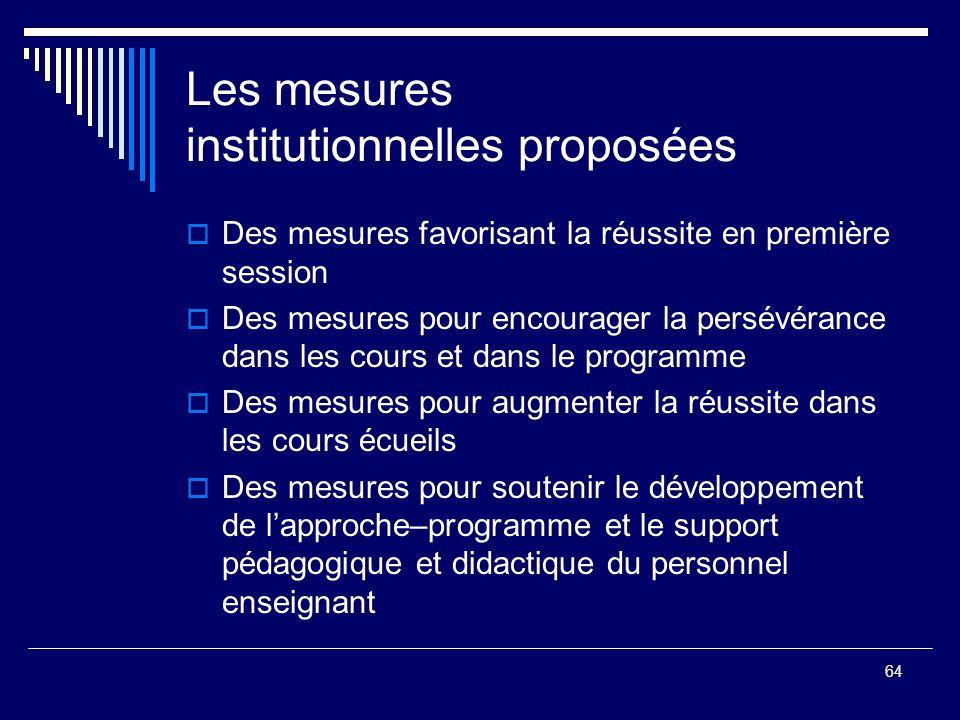 Les mesures institutionnelles proposées