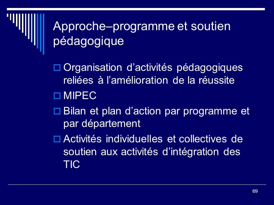 Approche–programme et soutien pédagogique