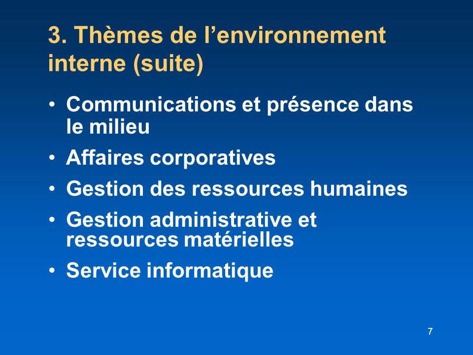 3. Thèmes de l'environnement interne (suite)