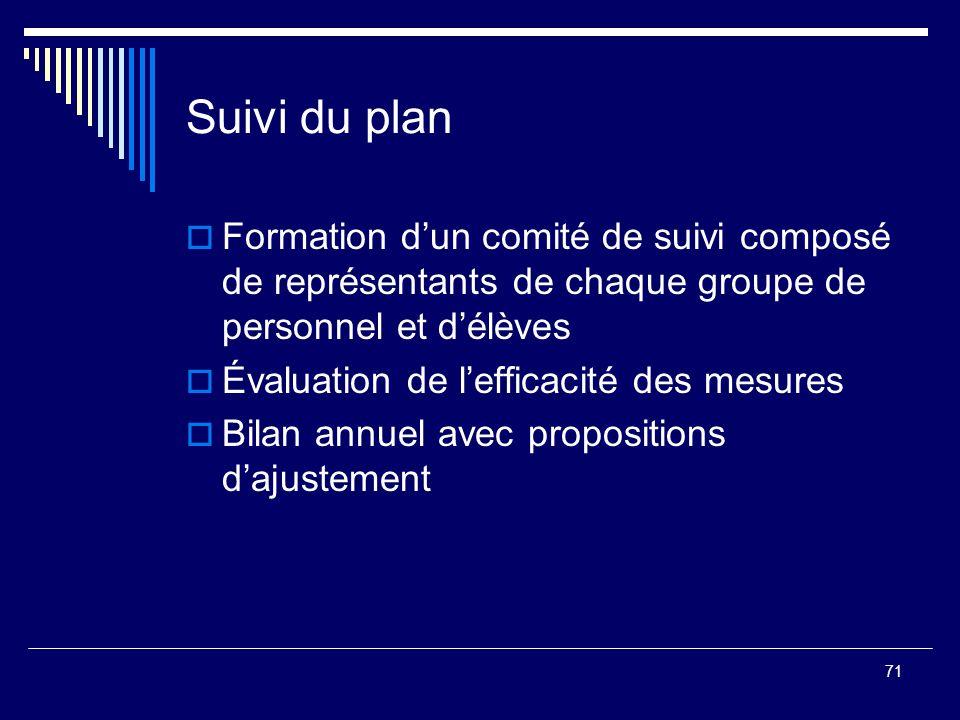 Suivi du plan Formation d'un comité de suivi composé de représentants de chaque groupe de personnel et d'élèves.