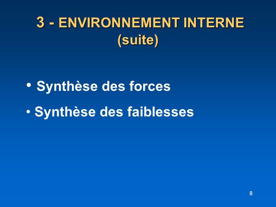 3 - ENVIRONNEMENT INTERNE (suite)