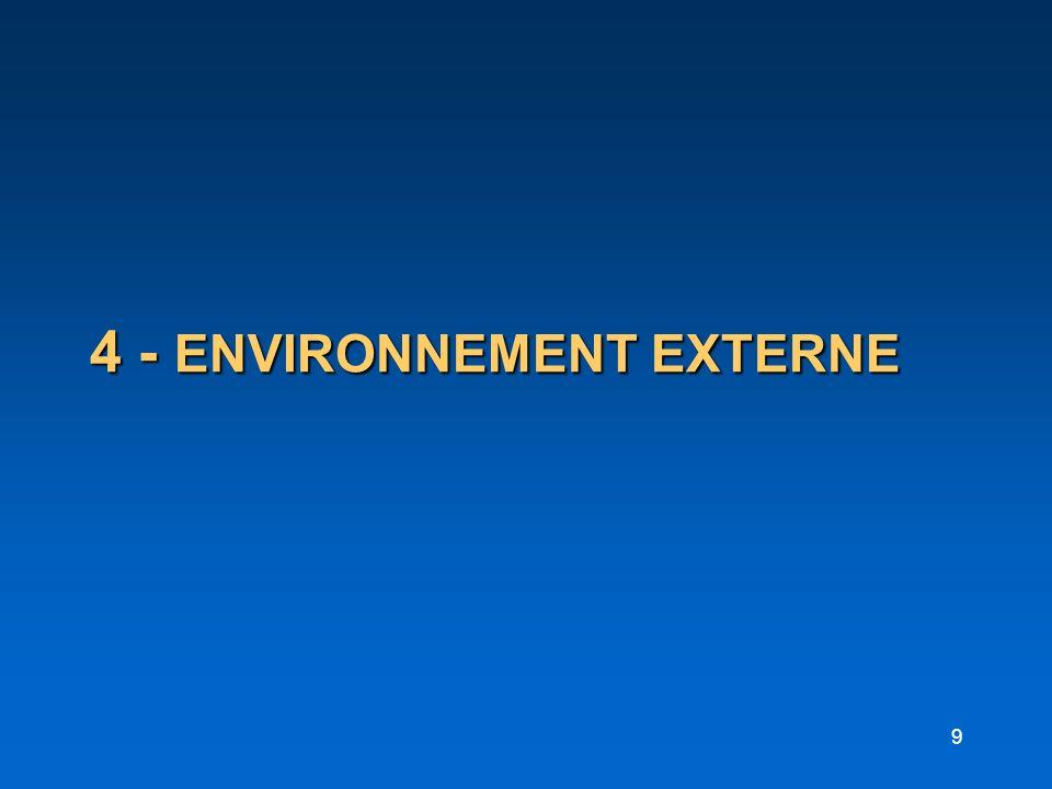 4 - ENVIRONNEMENT EXTERNE