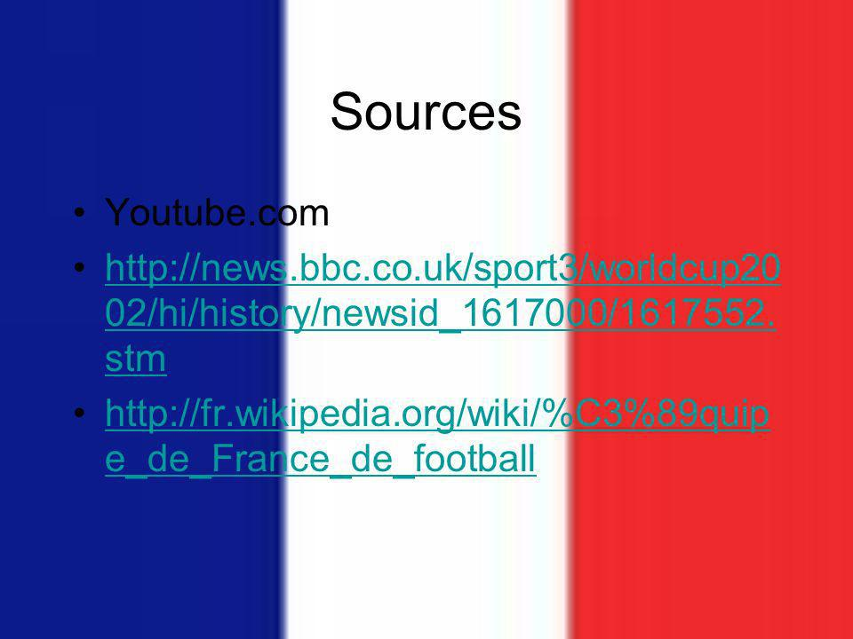 Sources Youtube.com. http://news.bbc.co.uk/sport3/worldcup2002/hi/history/newsid_1617000/1617552.stm.