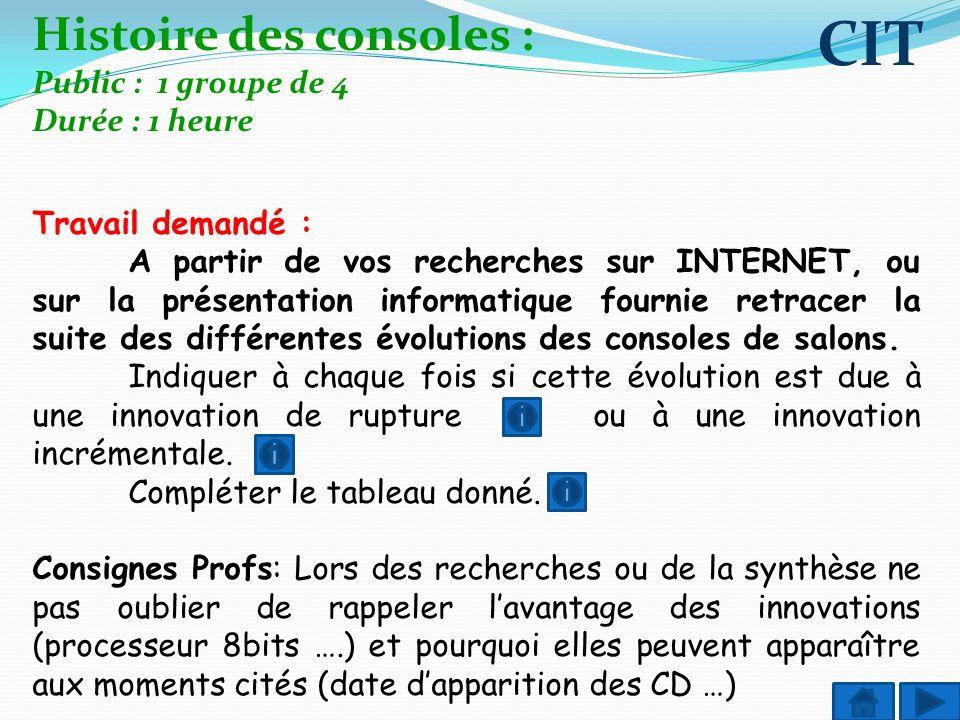 CIT Histoire des consoles : Public : 1 groupe de 4 Durée : 1 heure