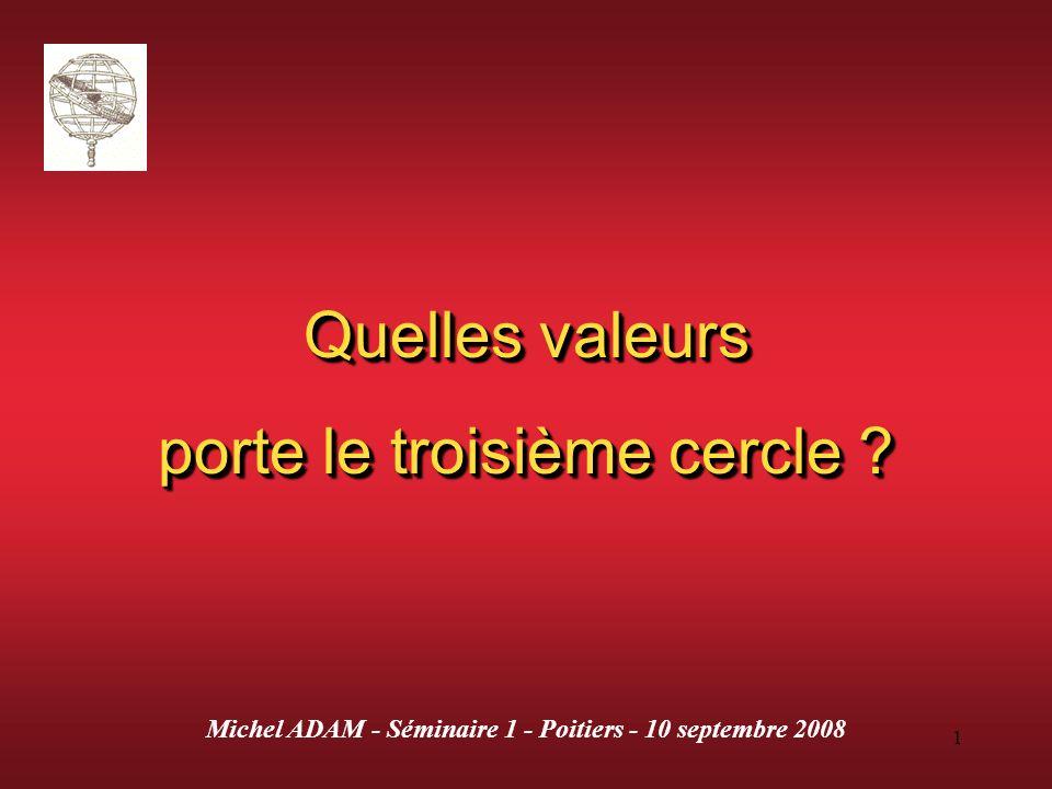 Michel ADAM - Séminaire 1 - Poitiers - 10 septembre 2008