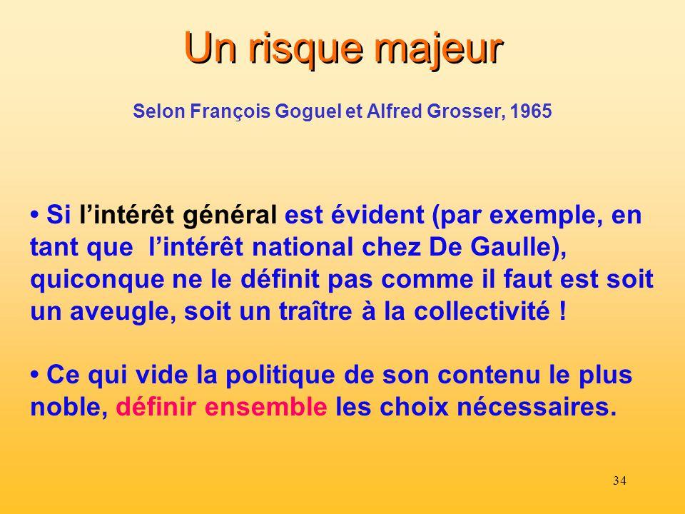 Selon François Goguel et Alfred Grosser, 1965