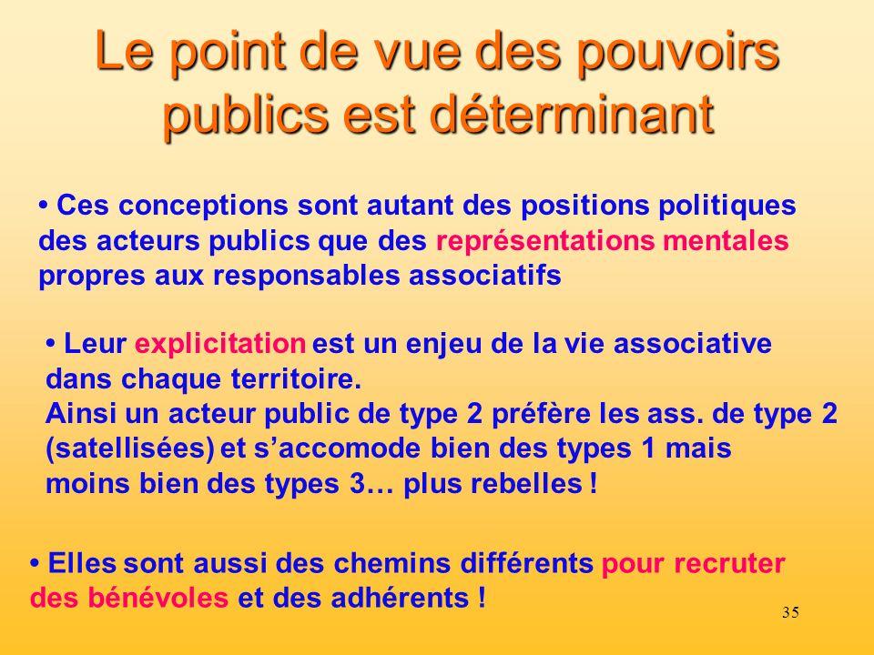 Le point de vue des pouvoirs publics est déterminant