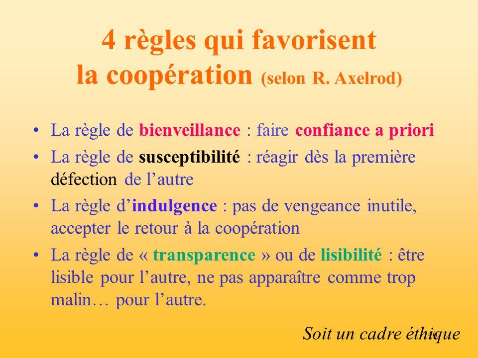 4 règles qui favorisent la coopération (selon R. Axelrod)