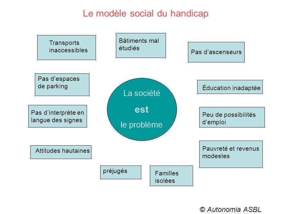 Le modèle social du handicap
