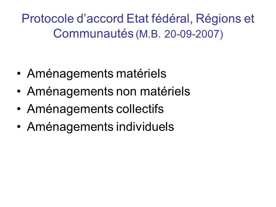 Protocole d'accord Etat fédéral, Régions et Communautés (M. B