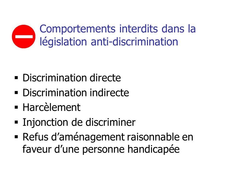 Comportements interdits dans la législation anti-discrimination
