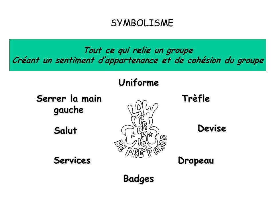 SYMBOLISME Uniforme Serrer la main gauche Trèfle Devise Salut Services