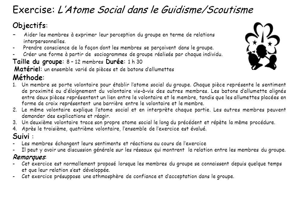 Exercise: L'Atome Social dans le Guidisme/Scoutisme