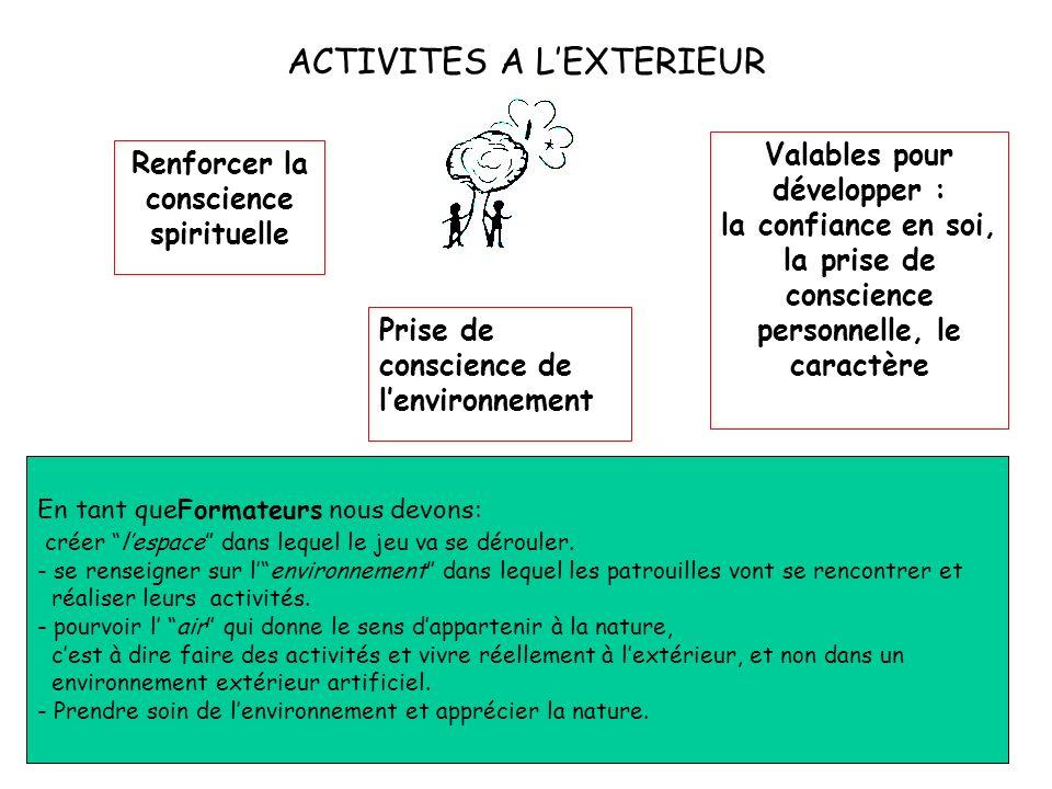 ACTIVITES A L'EXTERIEUR