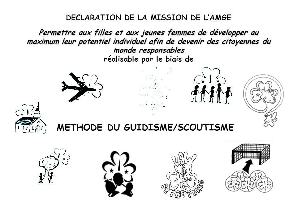 METHODE DU GUIDISME/SCOUTISME