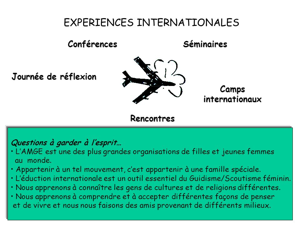 EXPERIENCES INTERNATIONALES