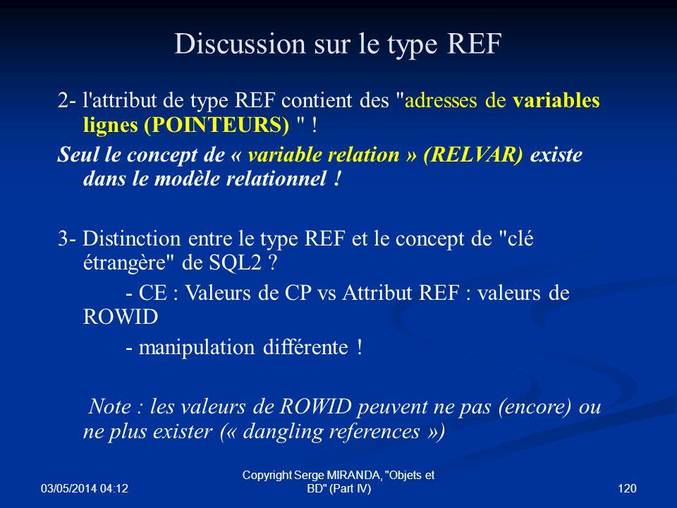 Discussion sur le type REF