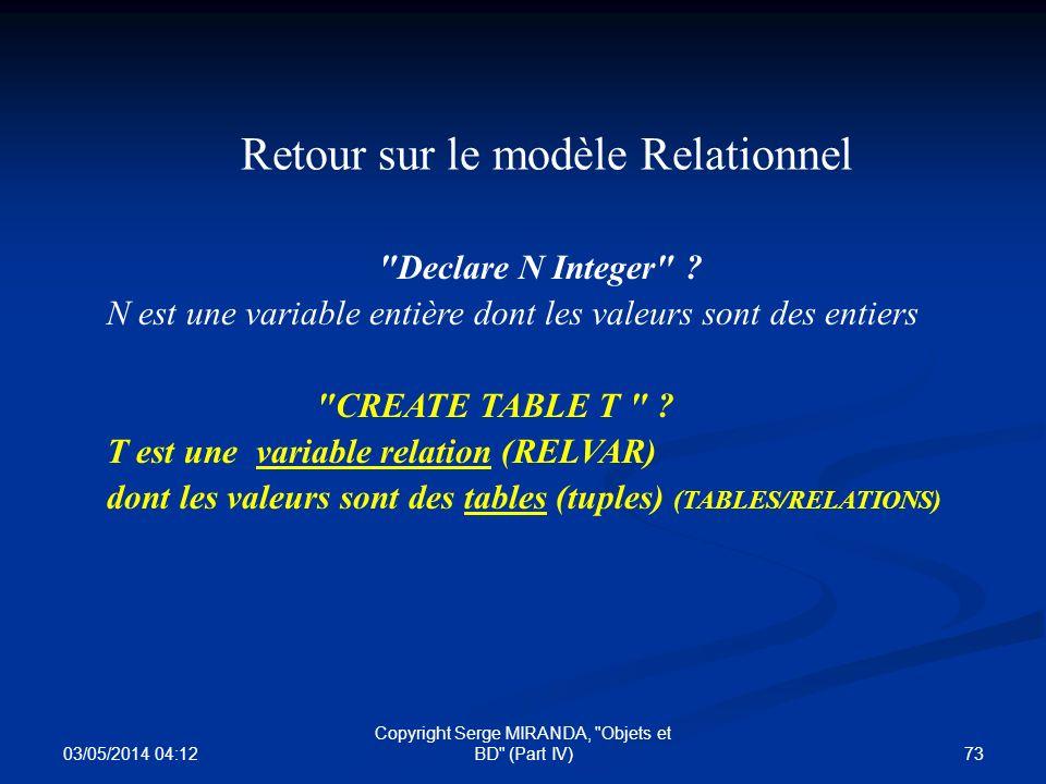 Retour sur le modèle Relationnel