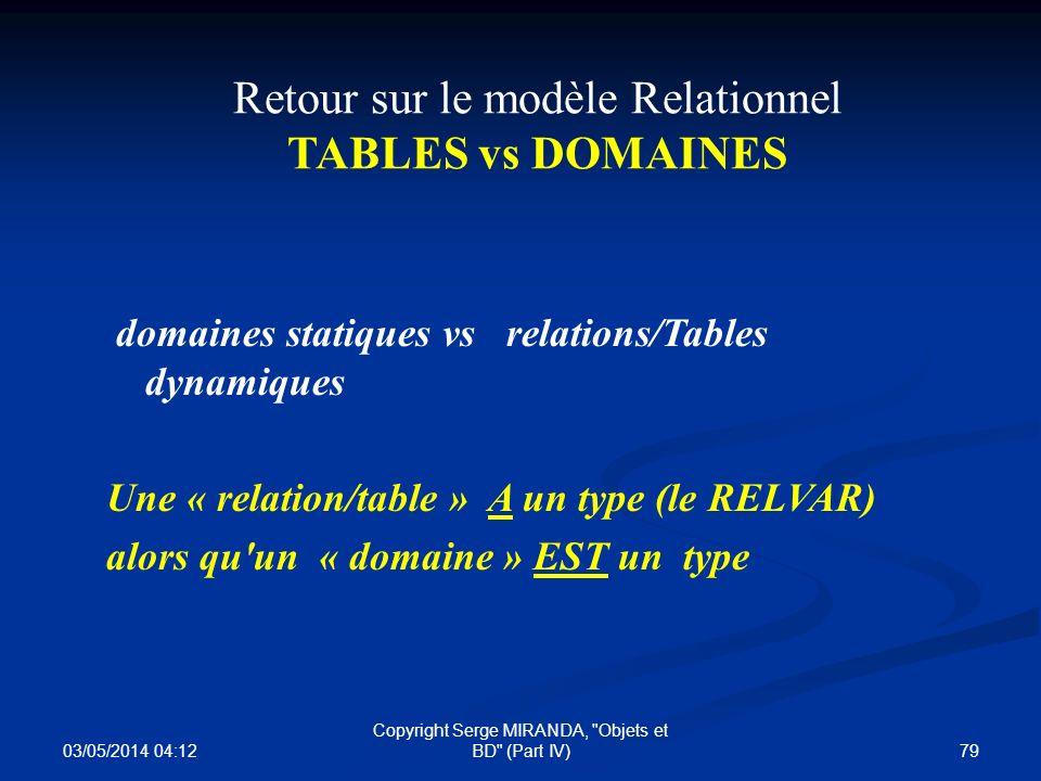 Retour sur le modèle Relationnel TABLES vs DOMAINES