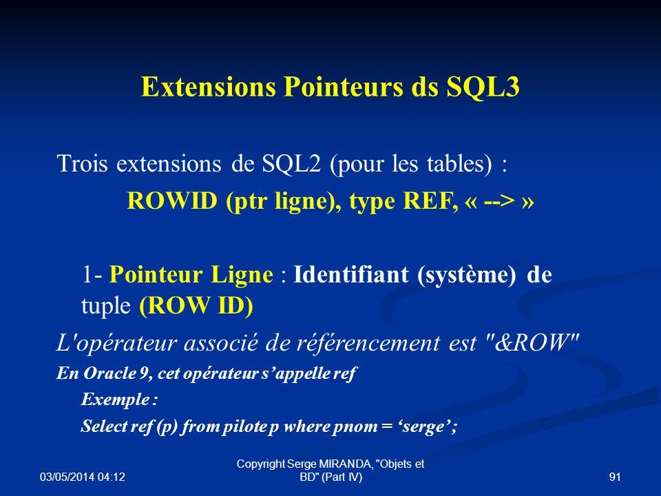 Extensions Pointeurs ds SQL3 ROWID (ptr ligne), type REF, « --> »